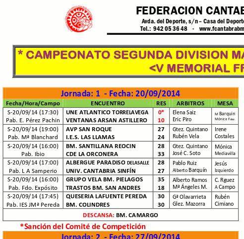 PDF de la Federación con los resultados de la primera jornada